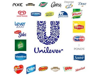 Unilever aims for 40% ecommerce sales growth in 2015