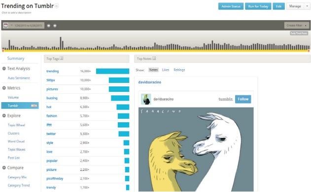 Tumblr boosts brand analytics with Crimson Hexagon tie-up ...