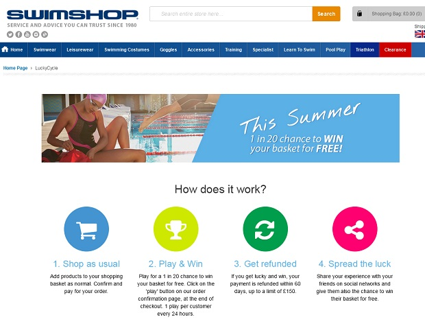 Swimshop homepage
