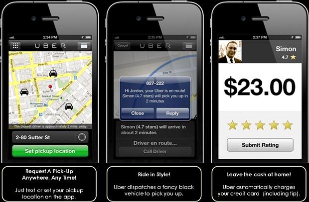 Uber 'making big losses'- report