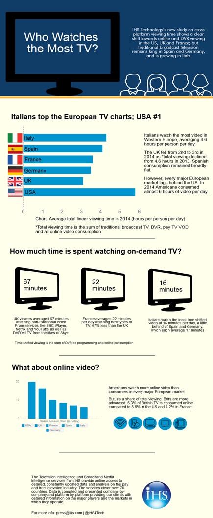 tv info