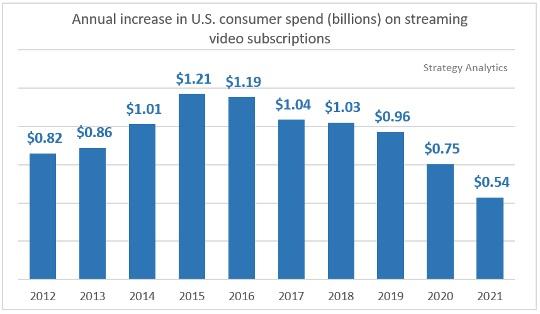 us-consumer-spend1