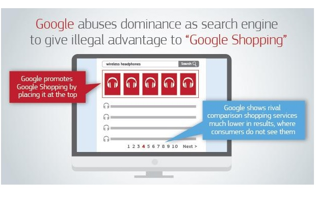 Google fined record £2bn for shopping service search