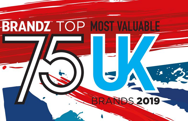 Top 75 UK brands: Deliveroo, Costa Coffee and BrewDog fastest growing as Vodafone stays top