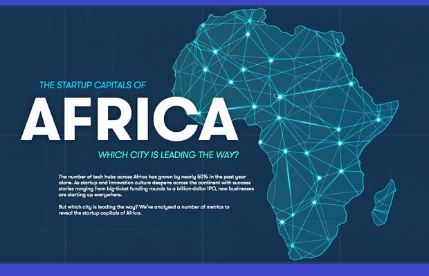 Digital Africa: Top 10 cities for start-ups