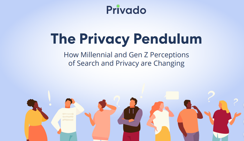 Millennials and Gen Zs' search privacy perceptions are changing