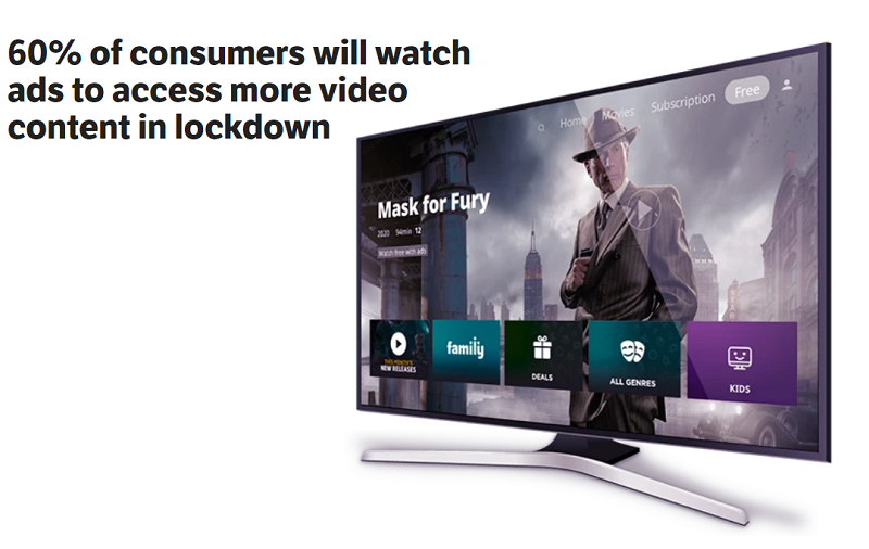 Lockdown FOMO: Consumers willing to watch more ads for premium video content